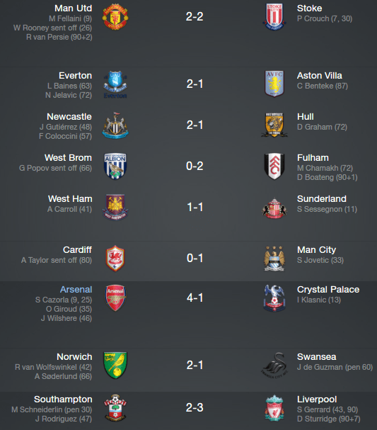 3r_fixtures.PNG Good Old Arsenal -5- EPL R4 vs Fulham (A)
