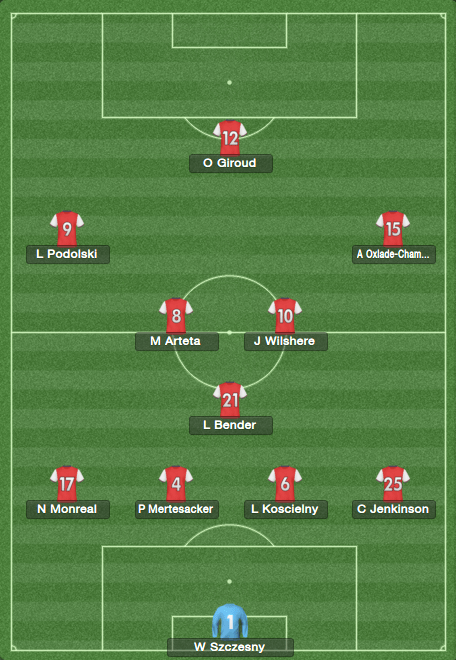 Arsenal_pitch.PNG Good Old Arsenal -5- EPL R4 vs Fulham (A)