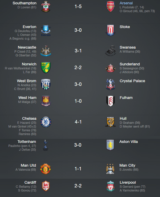 fixtures_round_1.PNG Good Old Arsenal -3- EPL R2 vs WBA (H)
