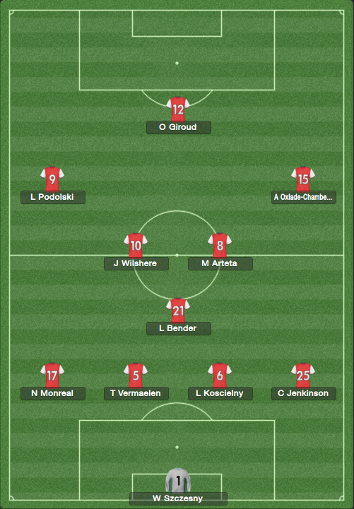 arsenal_tactics.PNG Good Old Arsenal -3- EPL R2 vs WBA (H)