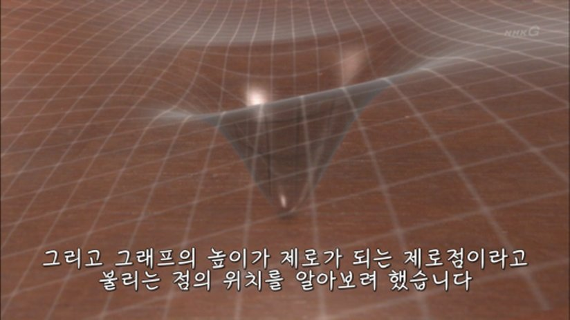 19.jpg [BGM]소오름 돋는 소수의 규칙성(수학주의) 스압) 창조주가 숨겨둔 암호, 소수의 비밀