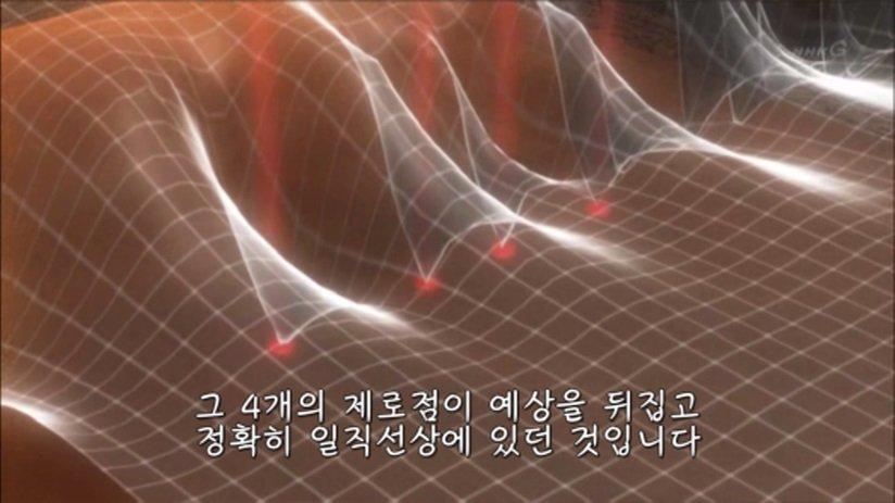 21.jpg [BGM]소오름 돋는 소수의 규칙성(수학주의) 스압) 창조주가 숨겨둔 암호, 소수의 비밀