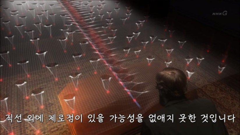 26.jpg [BGM]소오름 돋는 소수의 규칙성(수학주의) 스압) 창조주가 숨겨둔 암호, 소수의 비밀