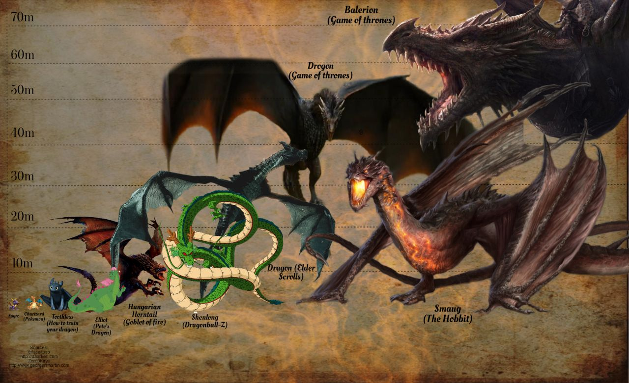 beowulf compared to the hobbit Since its original publication in 1937, j r r tolkien's the hobbit has gone on to   ellen jones, mentions smaug only in comparison to the dragon in beowulf.