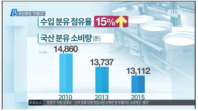 """16.png 이제는 분유도 """"해외직구"""", 울상 짓는 위기의 """"국산 분유"""""""
