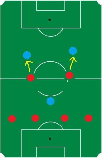압박.jpg 에프엠 입문자들을 위한 전술, 역할, 선수에 관하여 포텐글에올라간 전술관련글 / By Corvus