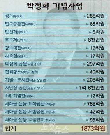[단독] 3000만원 위안부 기림비 중단한 정부