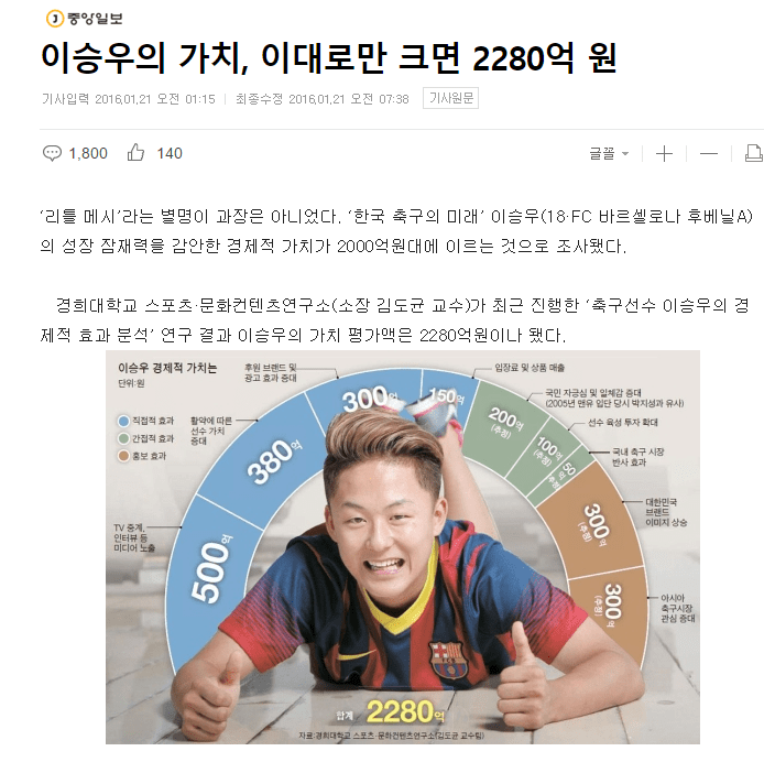 이승우 한국의 전설로 ...