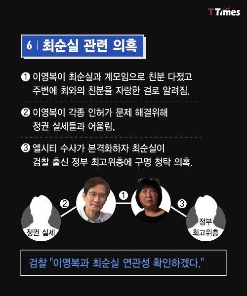 11.jpg 최순실 시즌2) 해운대 게이트 총정리