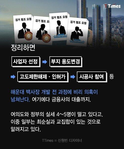 13.jpg 최순실 시즌2) 해운대 게이트 총정리