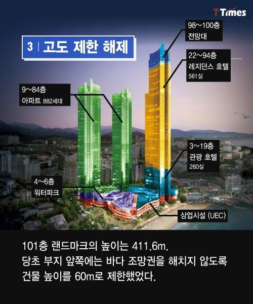 7.jpg 최순실 시즌2) 해운대 게이트 총정리