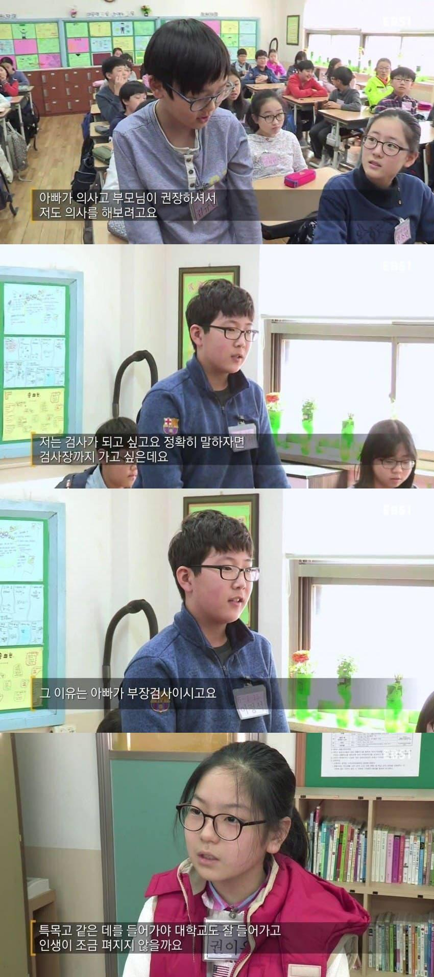 초등학생들의 장래희망
