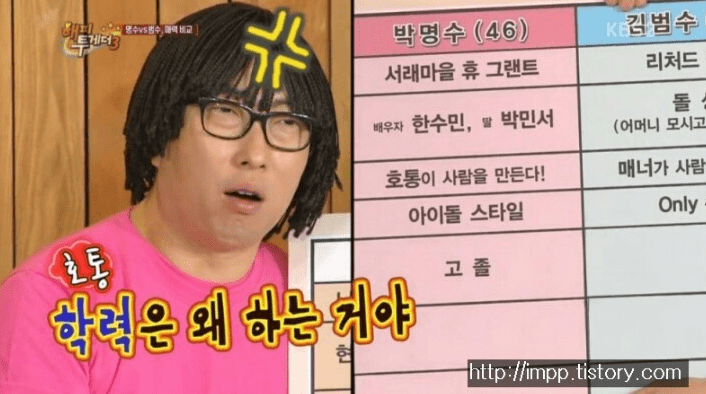 0003.png 연예인 학력위조 레전드.jpg