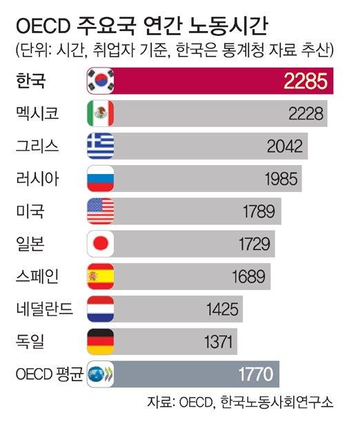 6.jpg GDP가 오르면 우리가 얻는 이득...JPG