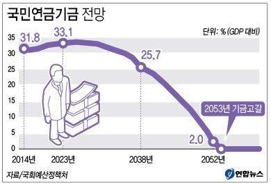 9.jpg GDP가 오르면 우리가 얻는 이득...JPG
