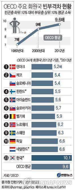 8.jpg GDP가 오르면 우리가 얻는 이득...JPG