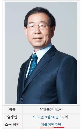 """원숭이.png 박원순 """"촛불시위는 문재인이 정치를 못해서"""""""