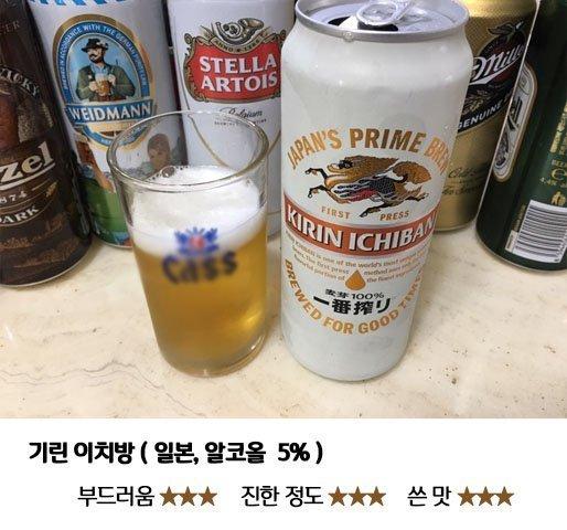 6.jpg 편의점 수입 맥주 8종 맛 비교