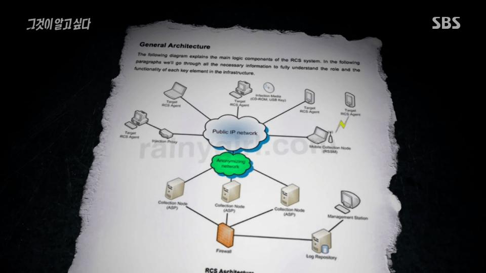 일괄편집_13.png 국정원이 6억주고 구매했다는 해킹프로그램 기능및 원리
