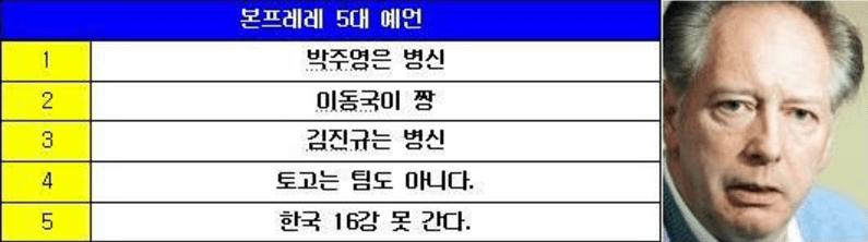 0004.png 한국 축구 역사상 최대 미스터리