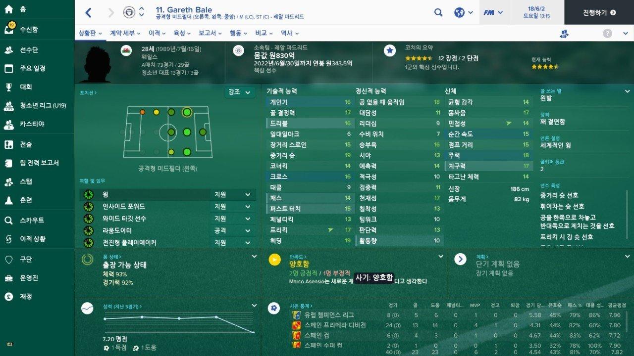 [17.3.0]레알 마드리드 4-3-3 호날두 50경기 59골 21어시 MVP 16회