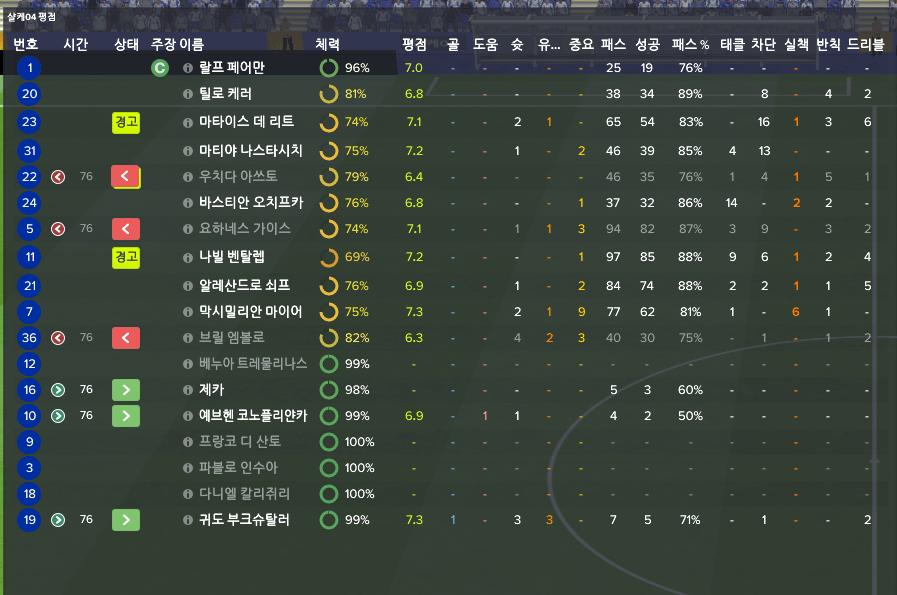 경기.PNG [17.3.1] 요청에 의한 3백 중앙 볼플디 전술 3-4-2-1
