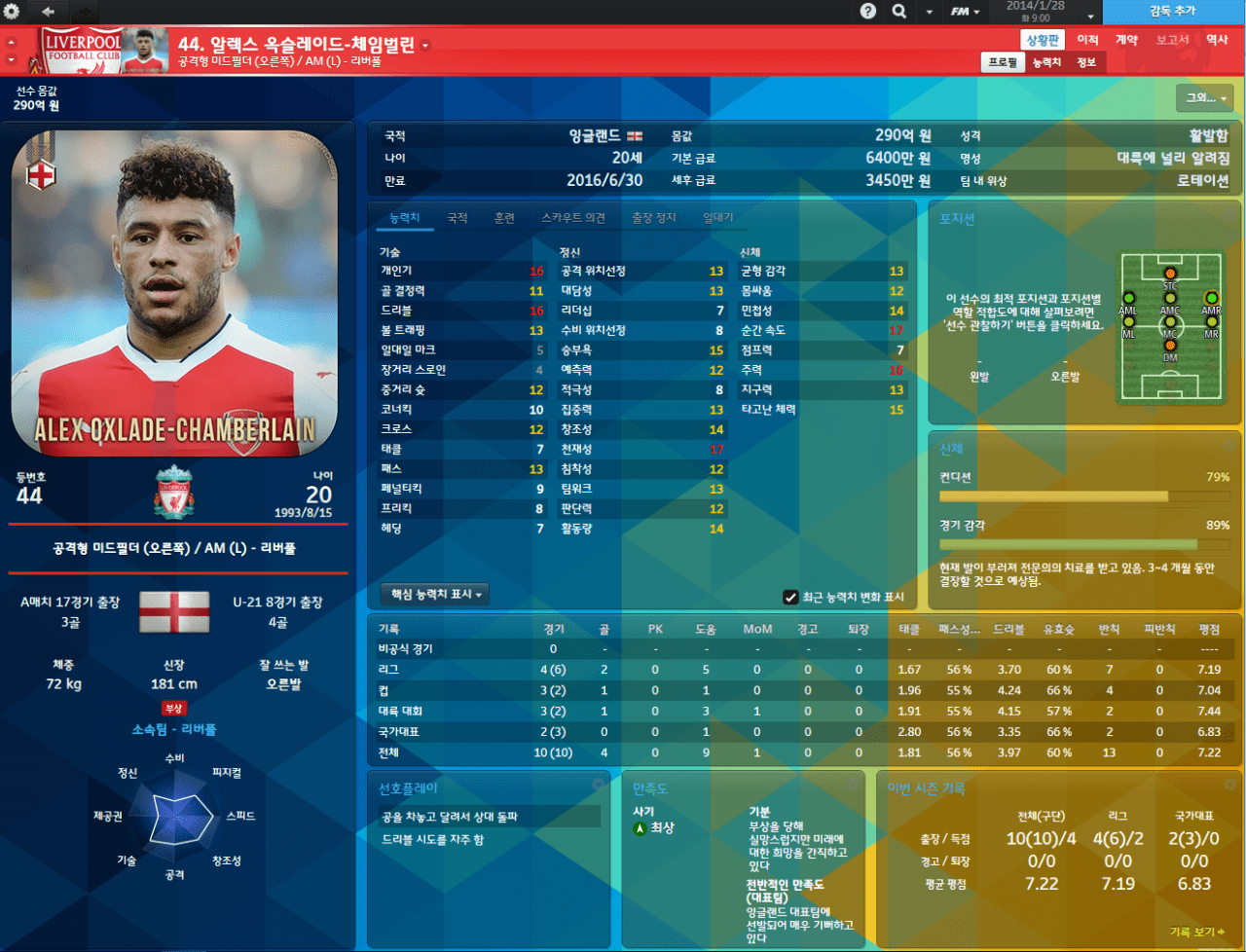 Chamberlain.PNG [14.3.1] Football Manager 2014 17-18 EU Transfer FMDONG ROSTER BETA v0.61