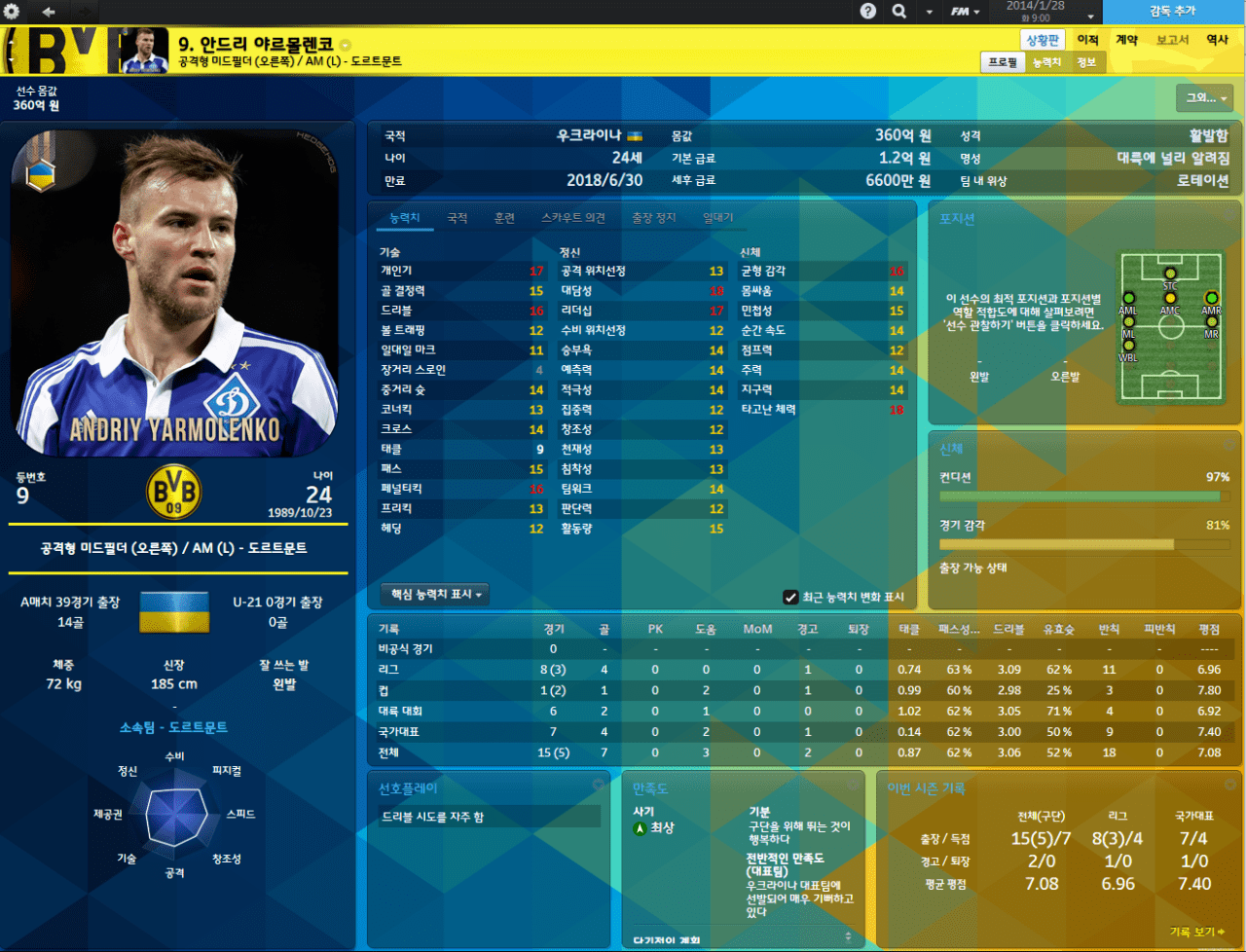 Yarmolenko.PNG [14.3.1] Football Manager 2014 17-18 EU Transfer FMDONG ROSTER BETA v0.61