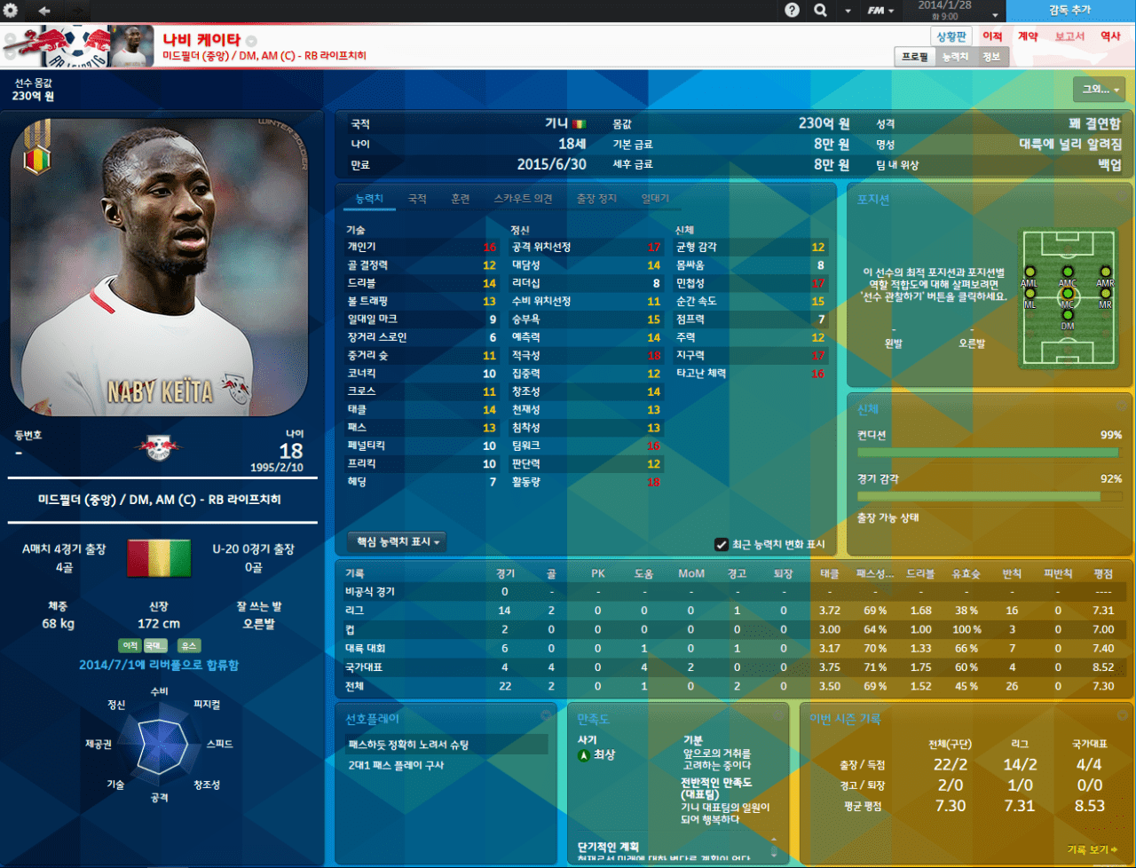 keita.PNG [14.3.1] Football Manager 2014 17-18 EU Transfer FMDONG ROSTER BETA v0.61
