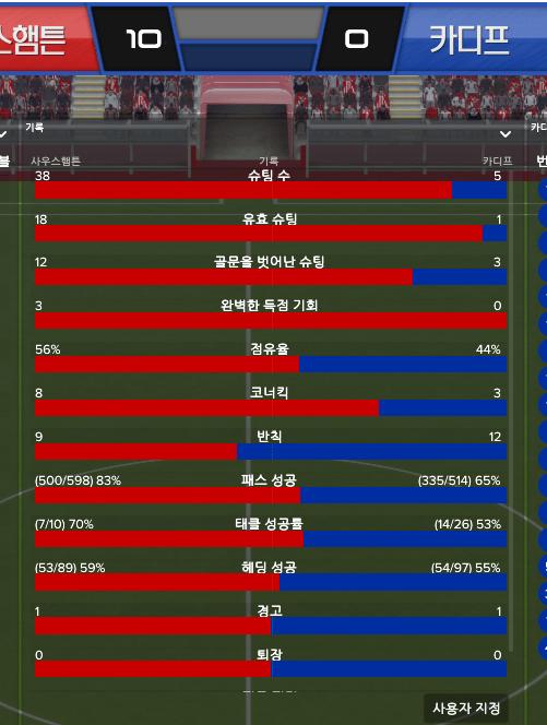 10골.png [17.3.2] 퍼기시절 맨유의 빠른 역습 구현 (리그 116득 / 9실점)