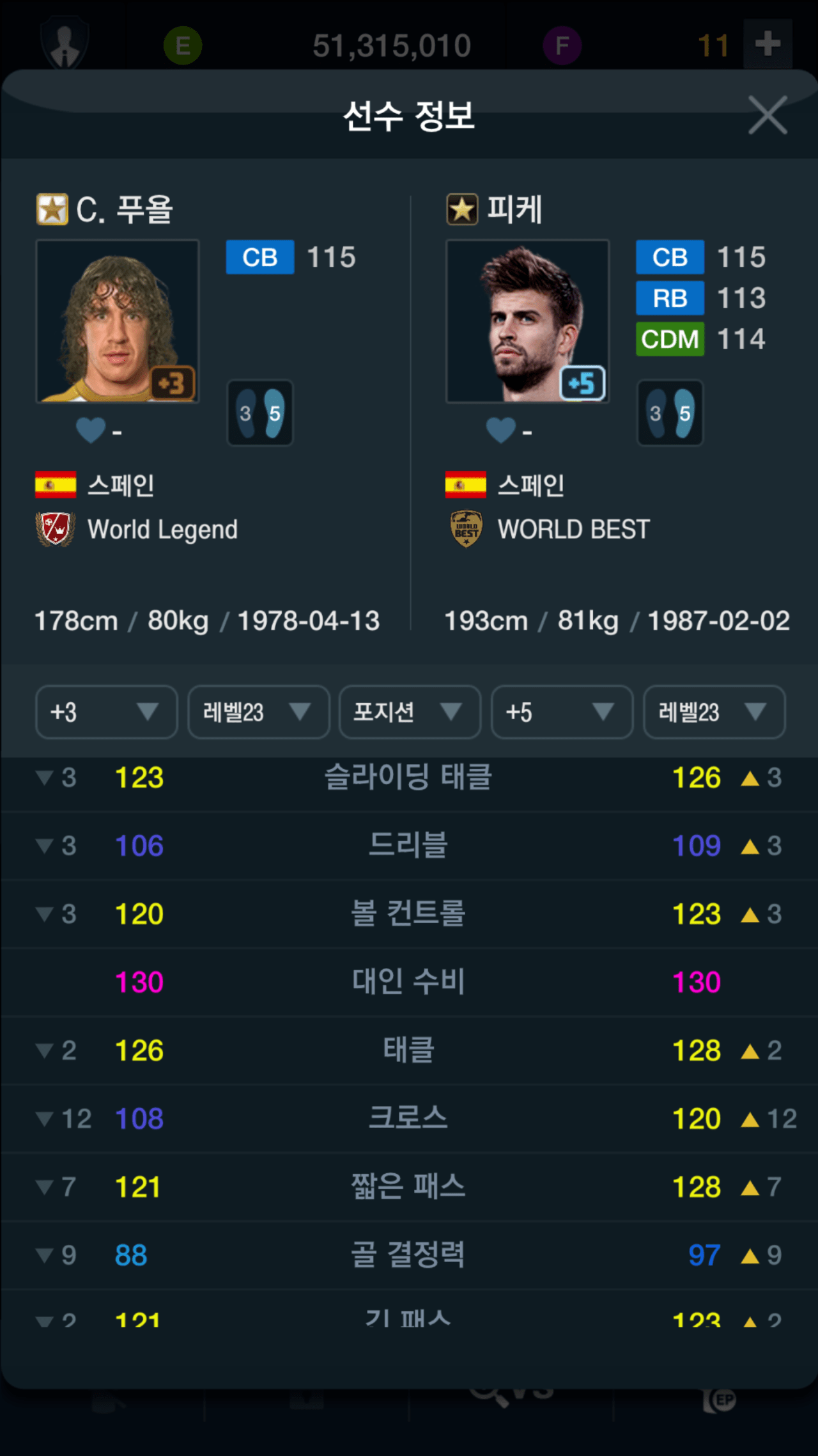KakaoTalk_20171012_155708557.png 푸욜 3강 vs 피케 5강