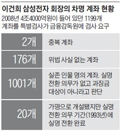 http://image.fmkorea.com/files/attach/new/20171031/486616/426992562/822137880/d41d56a62a8b9d23a8c22e1fe08b07d4.jpg