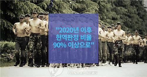군대 갈 남자가 부족하다... 2020년부터 병신아닌이상 90%이상 현역 판정.