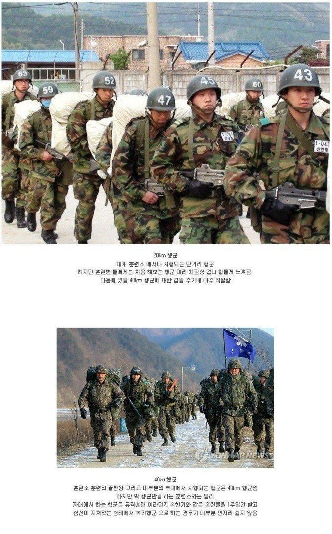 CQA5a817a4c9cd6f.jpg 군대행군의 종류와 거리