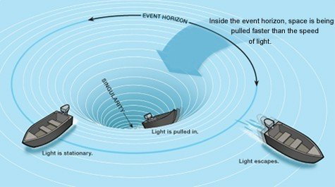 3.jpg 블랙홀의 신비한 사실들.jpg