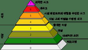 https://image.fmkorea.com/files/attach/new/20180409/486263/743045269/1010438416/e92e494cec0ab124e4dd695fb10d56bc.png