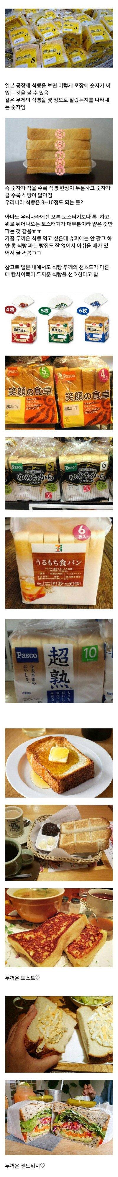 일본의 공장제 식빵