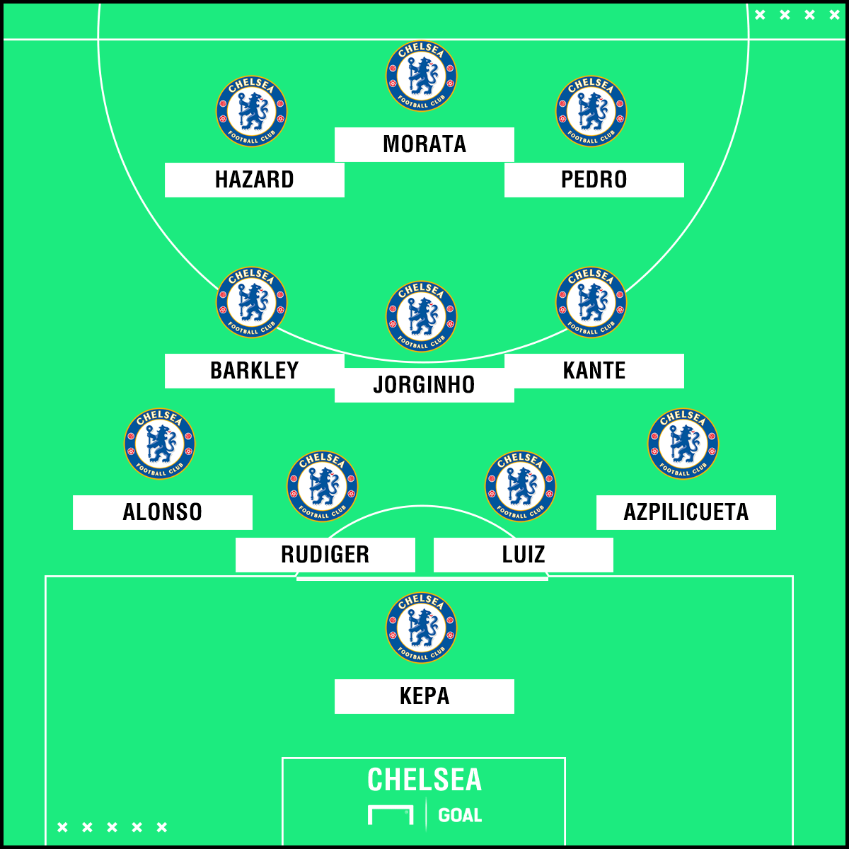 chelsea-possible-line-up-vs-huddersfield_1vpdacno1nmyl18y5tusbijgea.png [골닷컴] 첼시 허더즈필드전 프리뷰