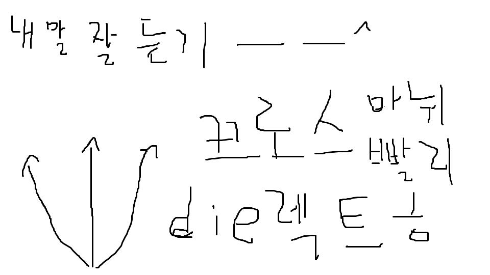 노트4.png 맨체스터 유나이티드의 신임감독 조세 모우린호! 4편 2018 모우린호 맨유전술