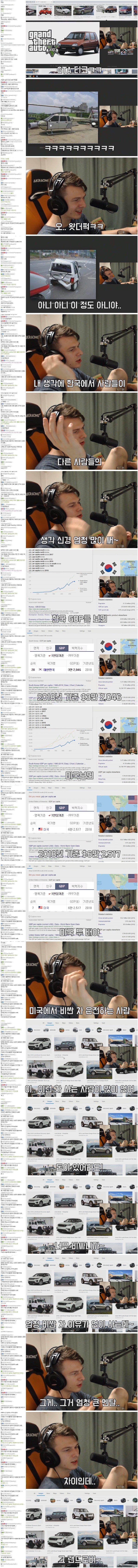 """t3.jpg """"한국 사람들은 왜 비싼 차를 사는거야?"""" (데이터주의)"""