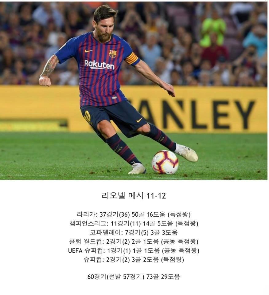 CD83E606-E54B-43D9-B015-9E0E81FCFAD9.jpeg 역대 스포츠 선수 단기 임팩트 최강은???