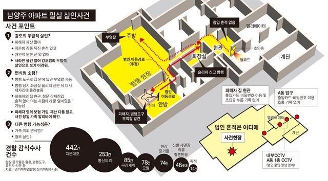 2-3.jpg (공포) 남양주 아파트 밀실 살인사건