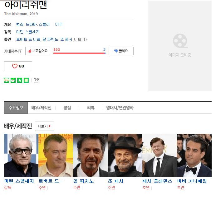 캡처22.PNG 19년도 개봉 예정 영화 中 역대급 조합 ㄷㄷㄷㄷㄷ