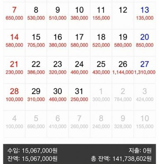 201609220040_61120010940259_1.jpg 1년동안 근검절약한 언냐..