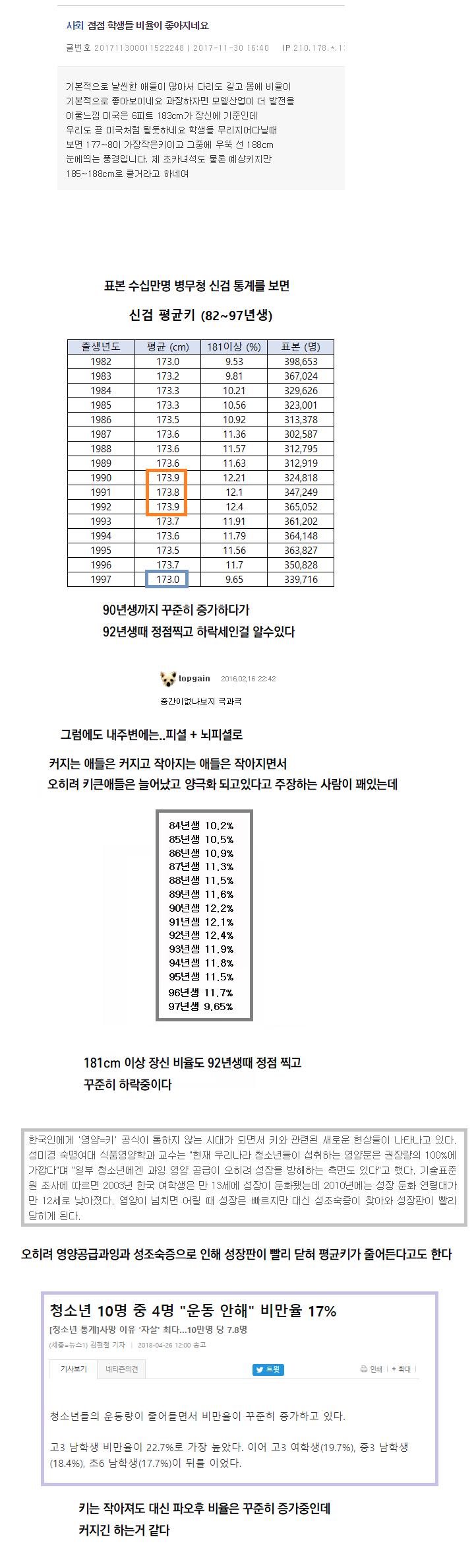 739019d27353798ea441f197fca8fa20.png 요즘애들이 키 존나 큰 이유 .jpg