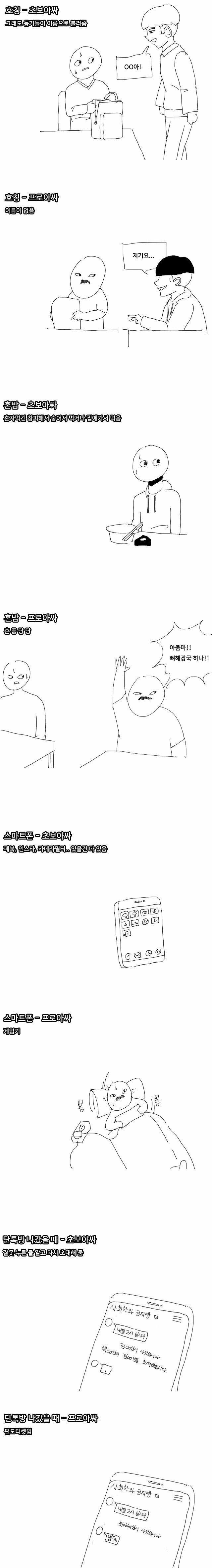 웃대.jpg 초보 아싸와 프로 아싸