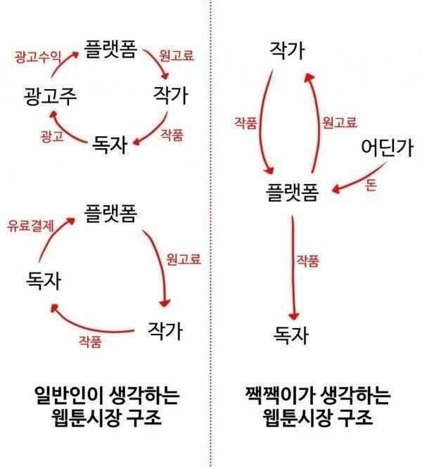 메진 코믹스 근황...jpg