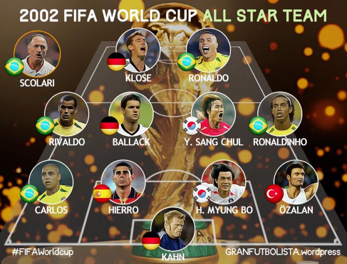 한국 선수가 2명 포함됐었던 2002 월드컵 베스트 11