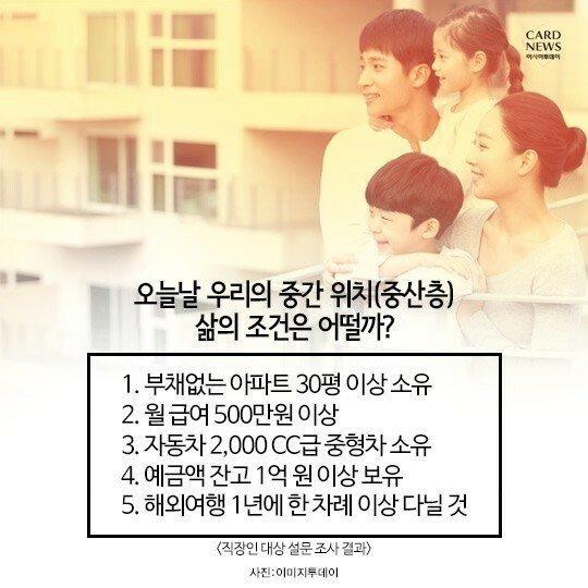 대한민국 중산층 기준.jpg