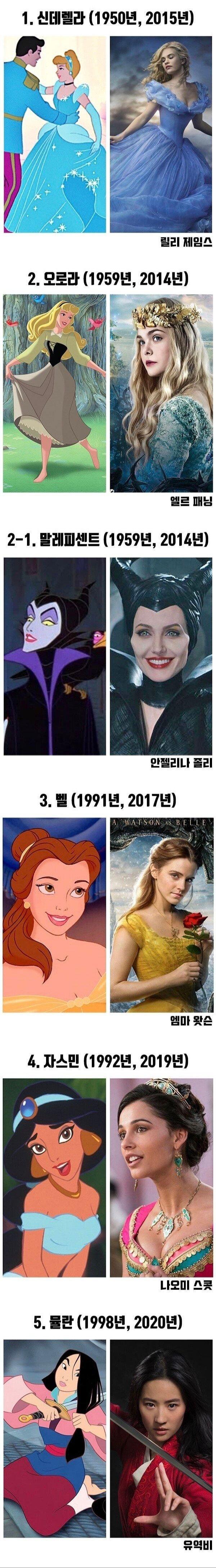 20190713_011104.jpg 역대 디즈니 실사화 모음